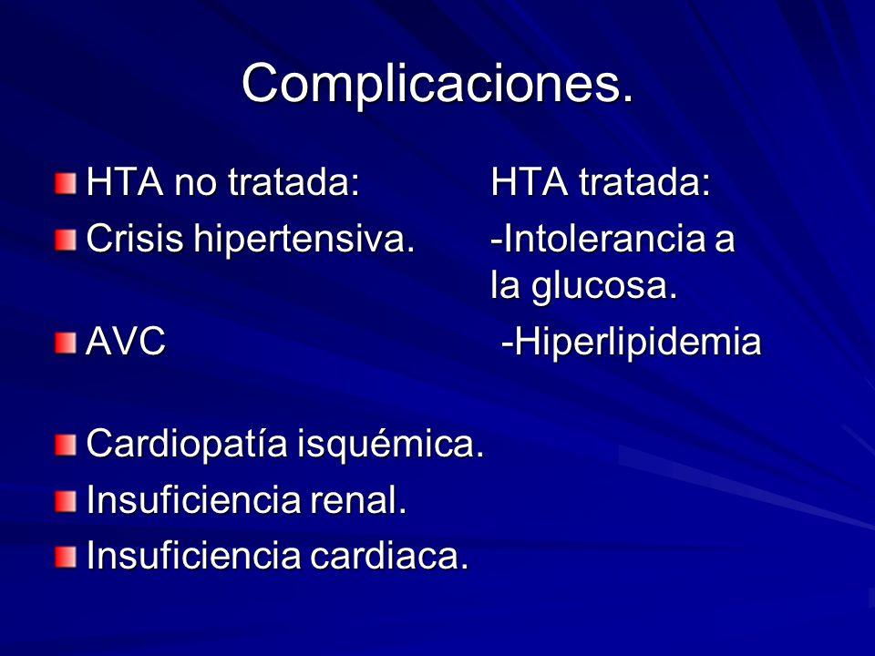Complicaciones. HTA no tratada:HTA tratada: Crisis hipertensiva.