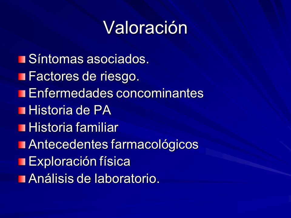 Valoración Síntomas asociados. Factores de riesgo.