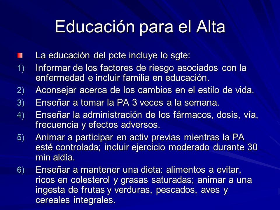 Educación para el Alta La educación del pcte incluye lo sgte: 1) Informar de los factores de riesgo asociados con la enfermedad e incluir familia en educación.