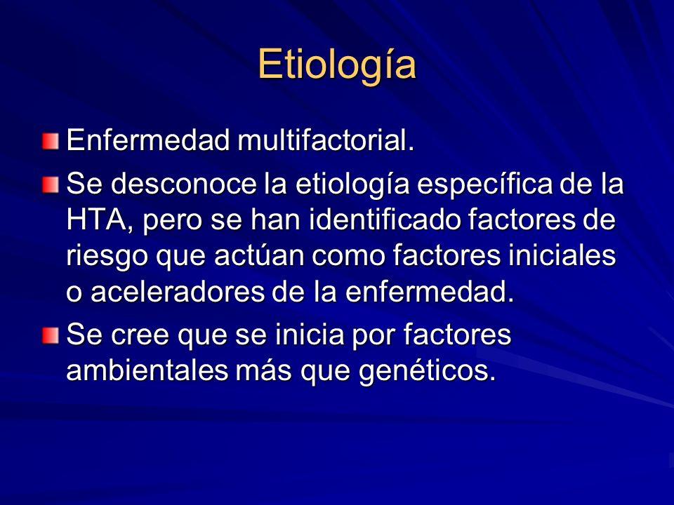 Etiología Enfermedad multifactorial.