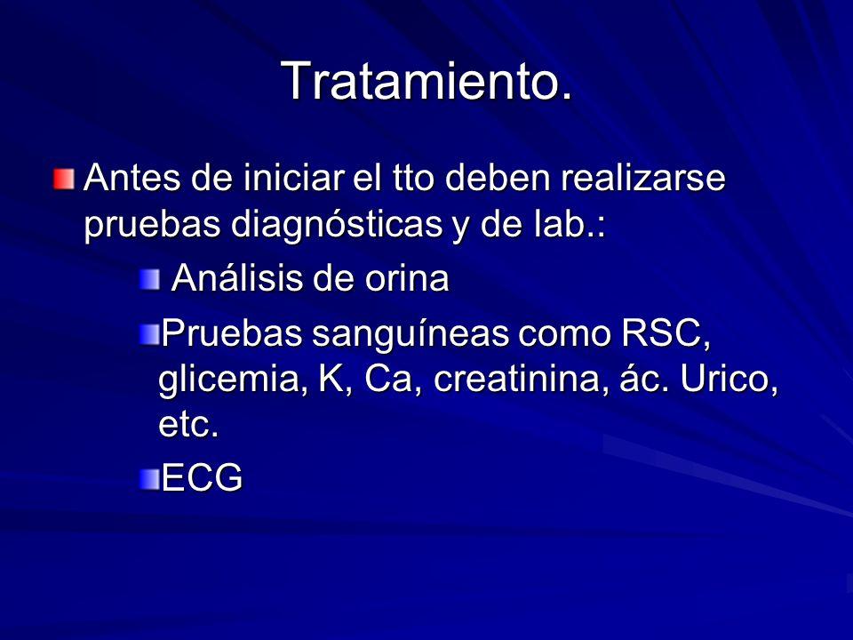 DIAGNÓS TICO Dolor (cefalea) R/C el increment o de la presión vascular cerebral M verbalmen te por el paciente.