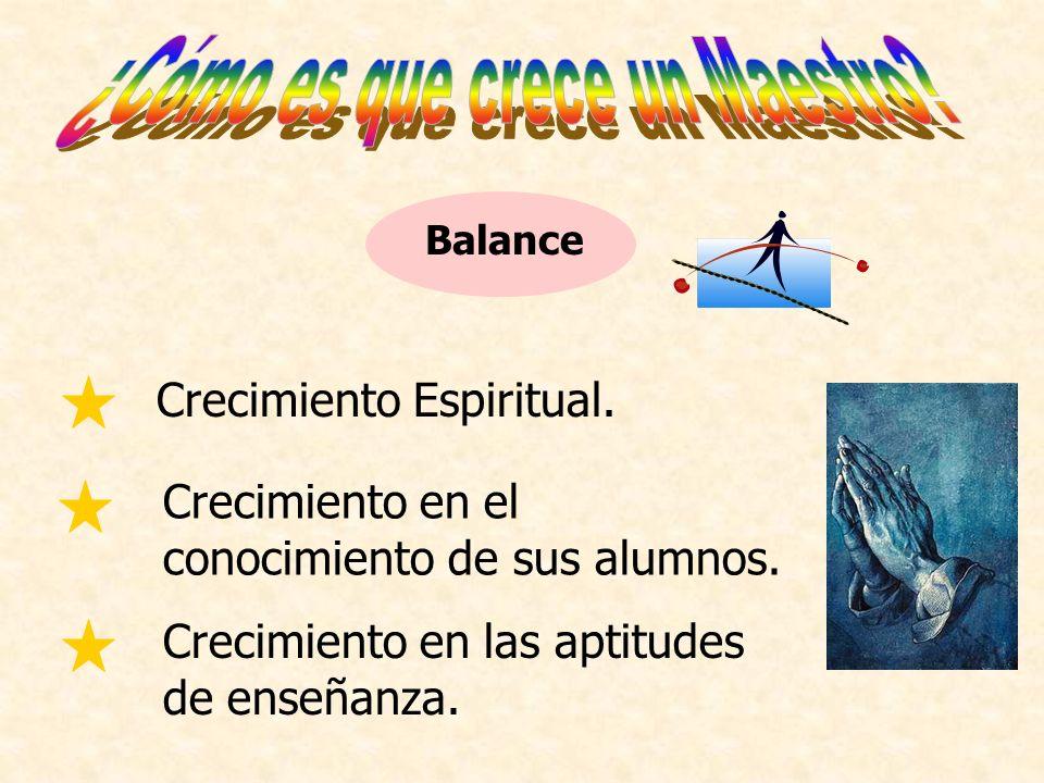 Balance Crecimiento Espiritual.Crecimiento en el conocimiento de sus alumnos.