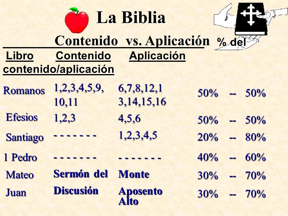 La Biblia Contenido vs.Aplicación Contenido vs.