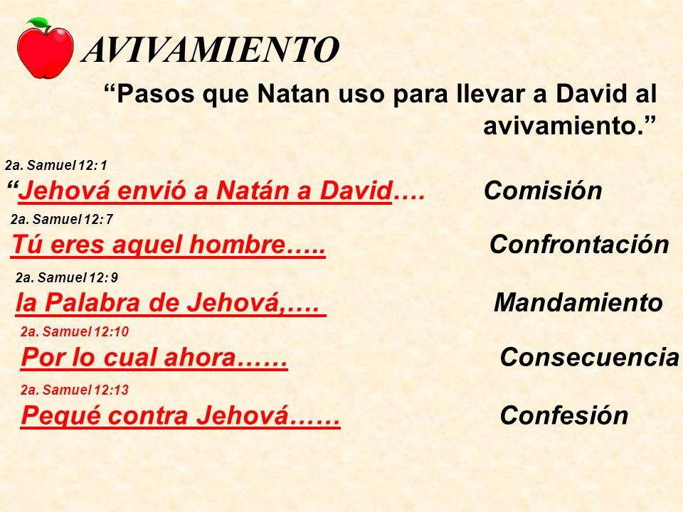AVIVAMIENTO Pasos que Natan uso para llevar a David al avivamiento.