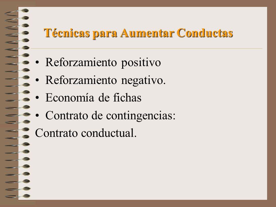 Técnicas para Aumentar Conductas Reforzamiento positivo Reforzamiento negativo. Economía de fichas Contrato de contingencias: Contrato conductual.