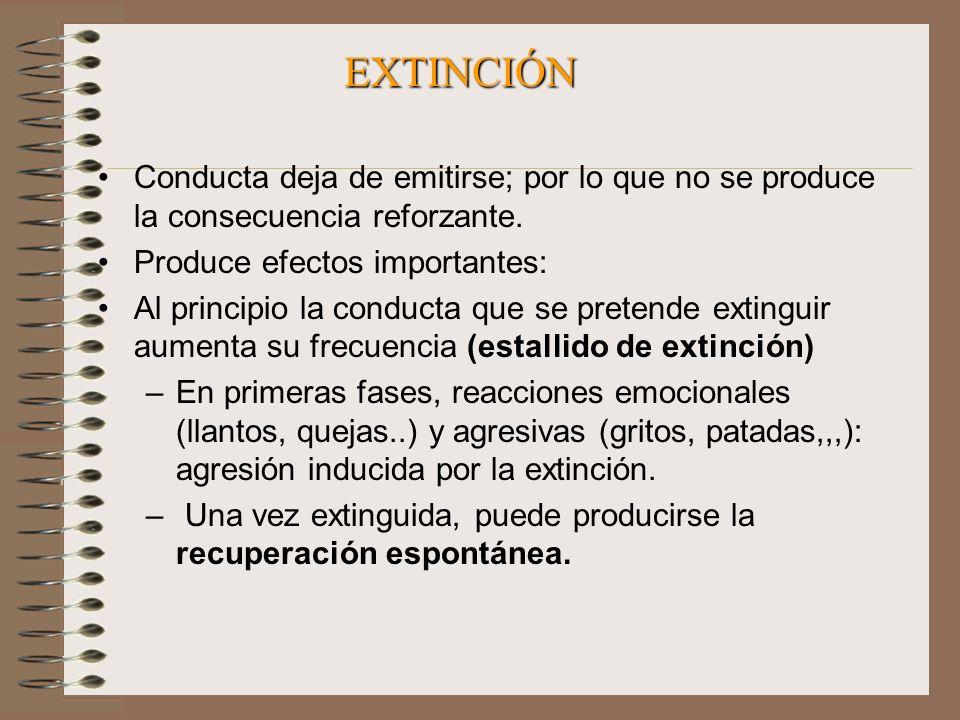 EXTINCIÓN Conducta deja de emitirse; por lo que no se produce la consecuencia reforzante. Produce efectos importantes: Al principio la conducta que se