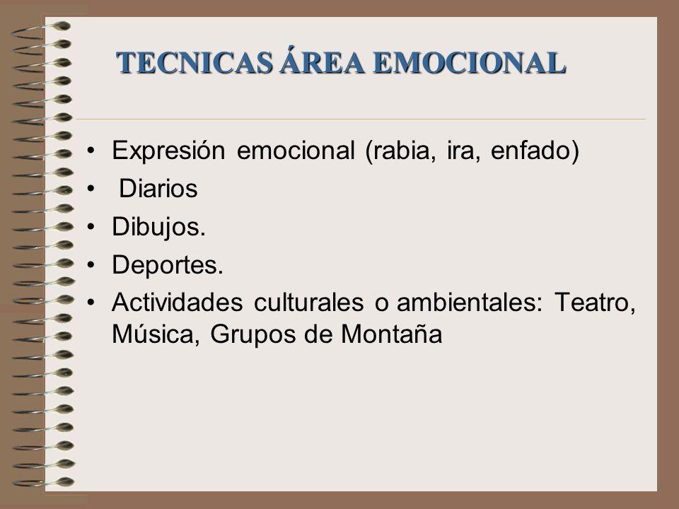 TECNICAS ÁREA EMOCIONAL TECNICAS ÁREA EMOCIONAL Expresión emocional (rabia, ira, enfado) Diarios Dibujos. Deportes. Actividades culturales o ambiental