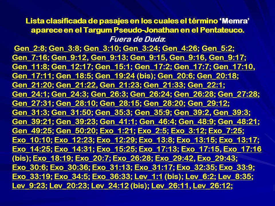 Lista clasificada de pasajes en los cuales el término Memra aparece en el Targum Pseudo-Jonathan en el Pentateuco. Fuera de Duda: Gen_2:8; Gen_3:8; Ge