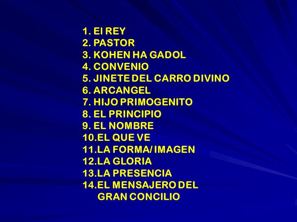 1.El REY 2.PASTOR 3.KOHEN HA GADOL 4.CONVENIO 5.JINETE DEL CARRO DIVINO 6.ARCANGEL 7.HIJO PRIMOGENITO 8.EL PRINCIPIO 9.EL NOMBRE 10.EL QUE VE 11.LA FORMA/ IMAGEN 12.LA GLORIA 13.LA PRESENCIA 14.EL MENSAJERO DEL GRAN CONCILIO