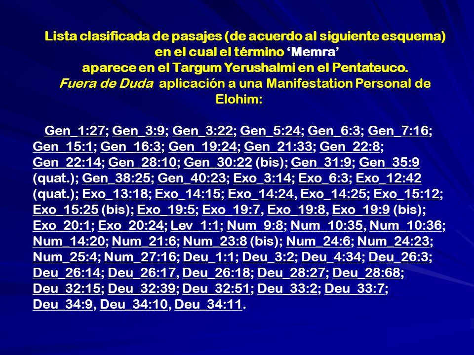 Lista clasificada de pasajes (de acuerdo al siguiente esquema) en el cual el término Memra aparece en el Targum Yerushalmi en el Pentateuco. Fuera de