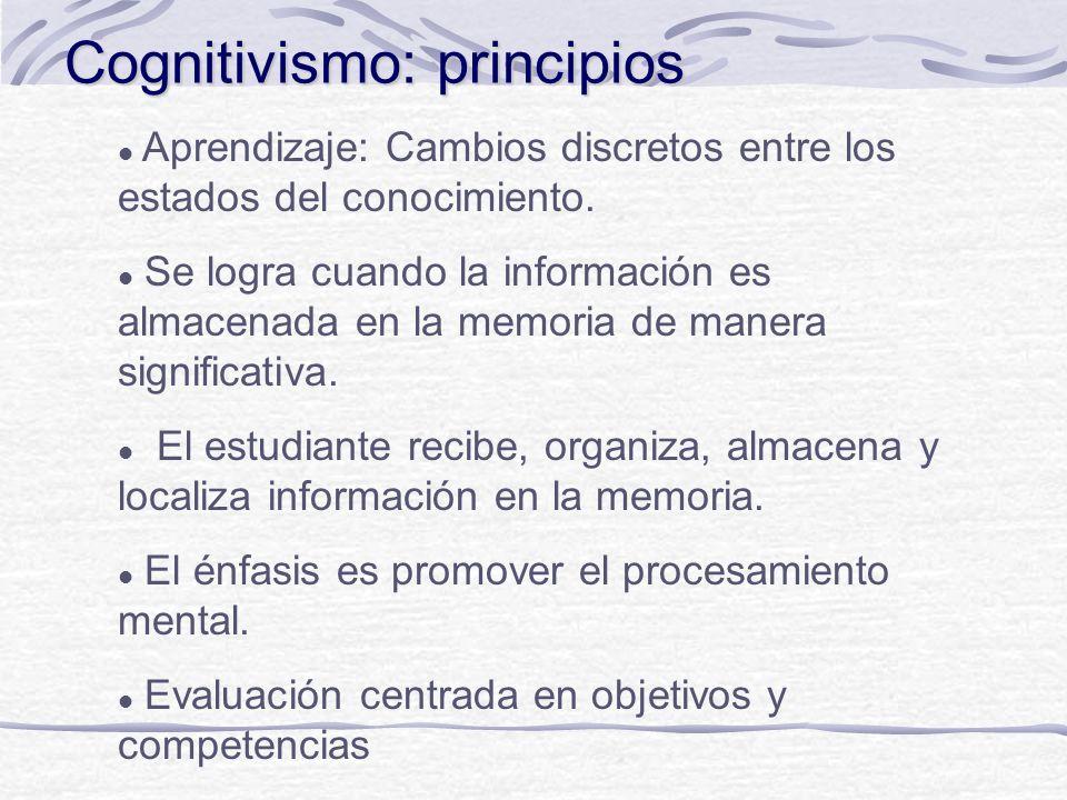 Actividad: Phillips: grupos de 6, 6 minutos, 6 ideas Grupo 1: Piensa en situaciones educativas que se vean favorecidas por el conductismo Grupo 2: Pie