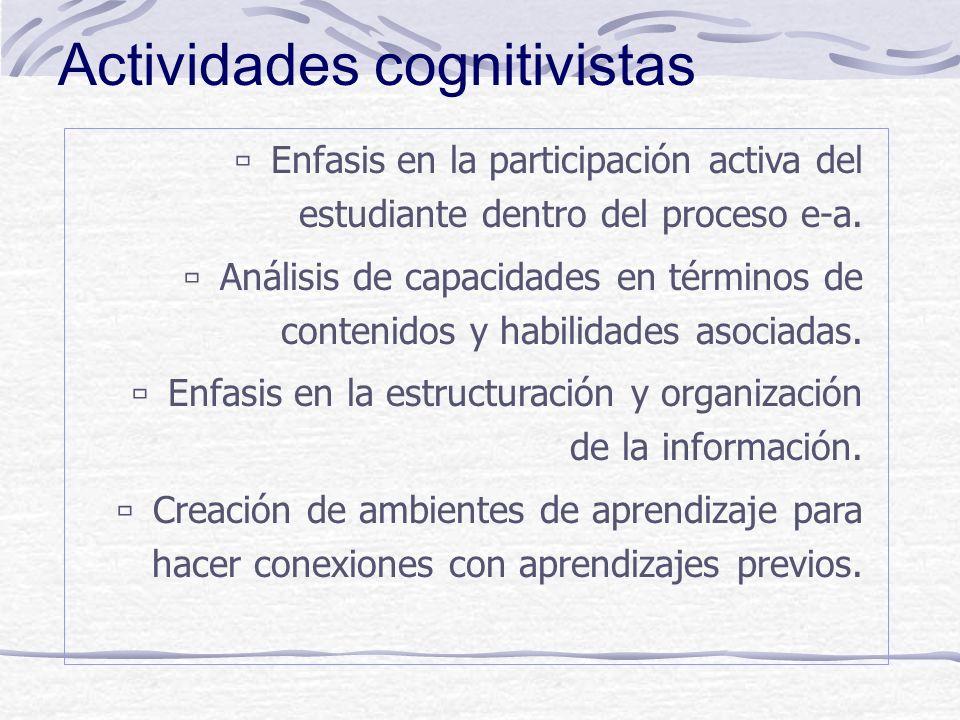 Cognitivismo: principios Aprendizaje: Cambios discretos entre los estados del conocimiento. Se logra cuando la información es almacenada en la memoria