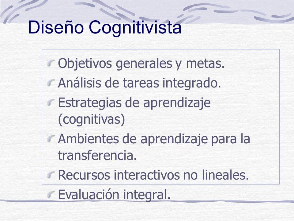 Actividades cognitivistas ù Enfasis en la participación activa del estudiante dentro del proceso e-a. ù Análisis de capacidades en términos de conteni