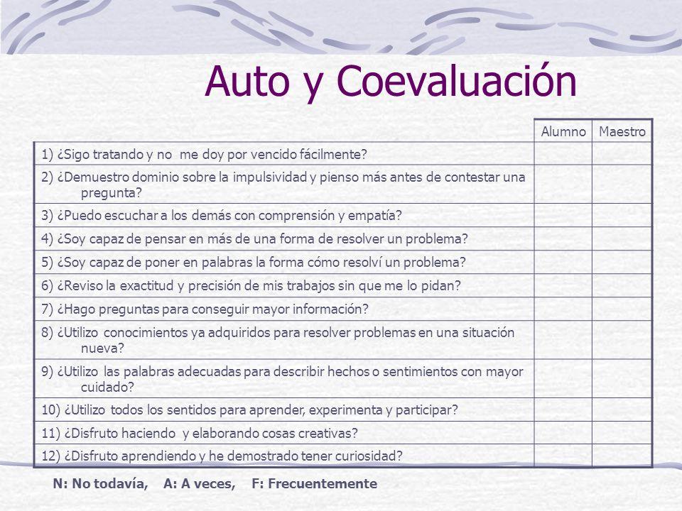 Matriz de planificación EvaluaciónLista de CotejoPortafolioRubricaEntrevistaRegistro anecdóticoActuaciónExhibiciónDiario Manejo de la impusividad Pers