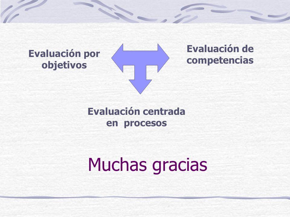 Trabajo grupal: Redacción y operacionalización de una competencia, siguiendo el ejemplo: