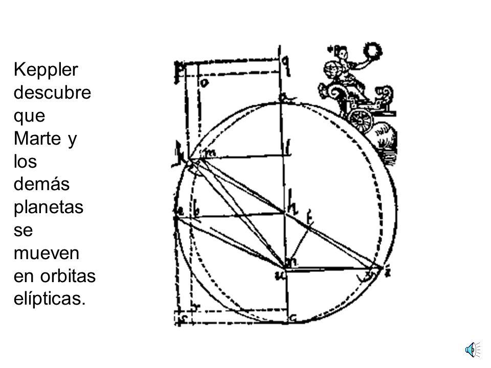El dibujo de la derecha presenta las observaciones efectuadas por Galileo del 7-24 de Enero de 1610, del movimiento de los 4 satélites mas brillantes