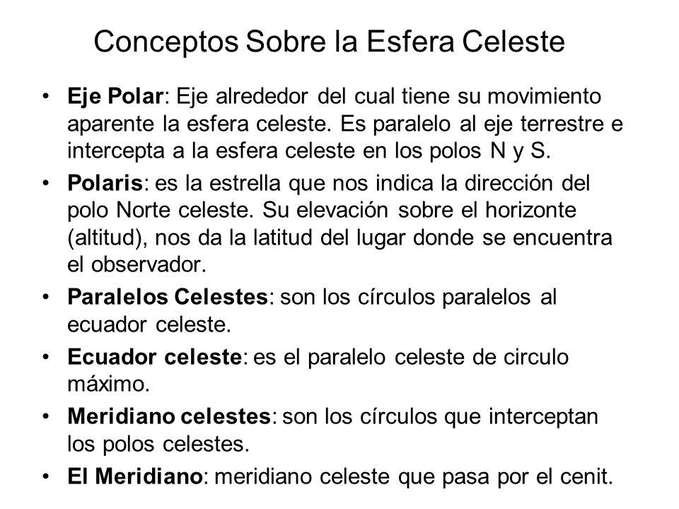 Polaris Cenit Horizonte Nadir Eje Polar Eclíptica Ecuador Celeste Solsticio de Verano Solsticio de Invierno Punto Vernal Equinoccio de Primavera 23.5º