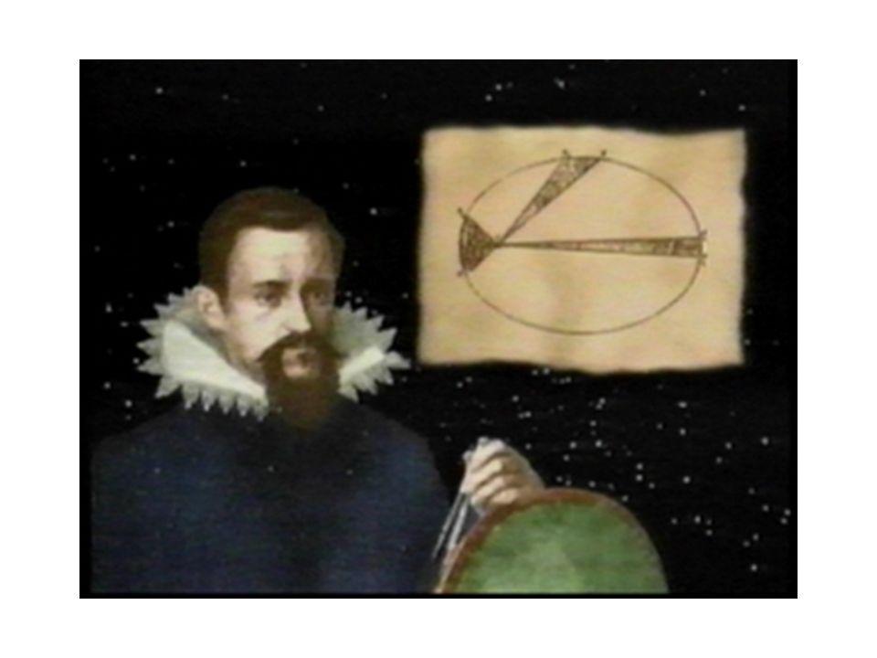 Para describir movimientos de objetos que se encuentran en el sistema Solar, conviene usar coordenadas eclípticas. Las cuales se miden tomando como re