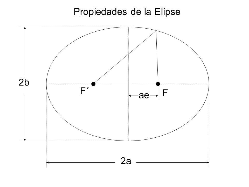 Leyes de Kepler 1.- Cada planeta se mueve en una orbita elíptica con el Sol en uno de sus focos. 2.- La línea entre el Sol y un planeta recorre áreas