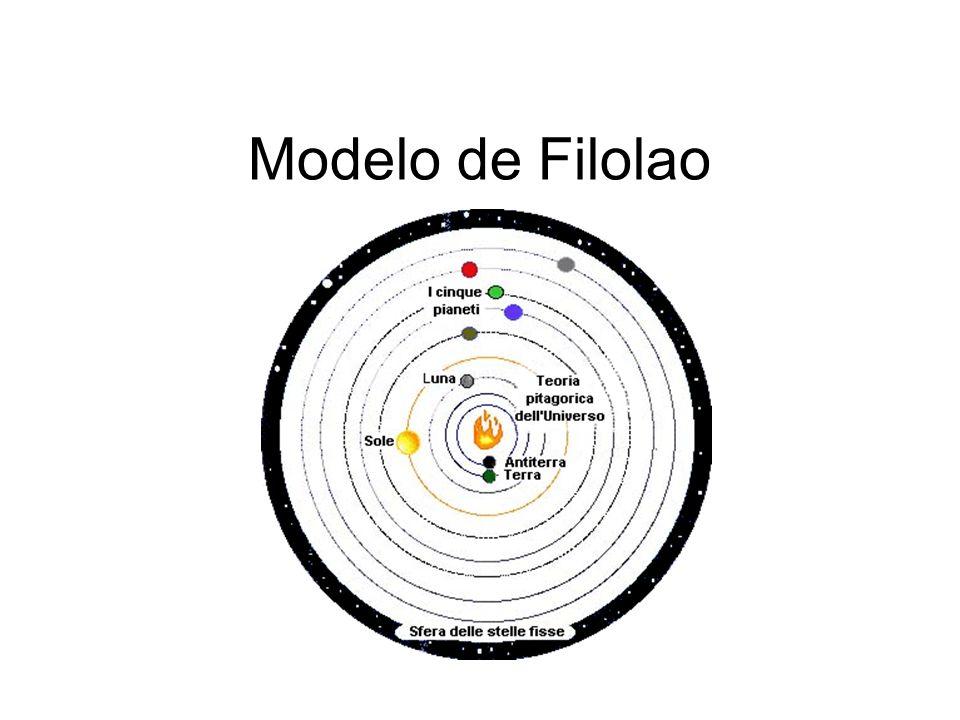 MECANICA CELESTE. Sistemas geocéntrico y heliocéntrico. Leyes de Kepler Leyes de Newton Contribuciones de Lagrange y de Laplace Poincare (¿es estable