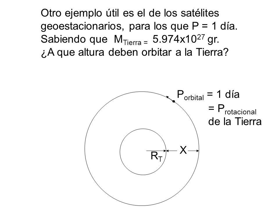 SatéliteDistance(km)Periodo(h) Io422,00042.46 Europa671,00085.22 Ganimede1,070,000171.70 Calisto1,883,000400.56 Verifique que obtiene resultados consi