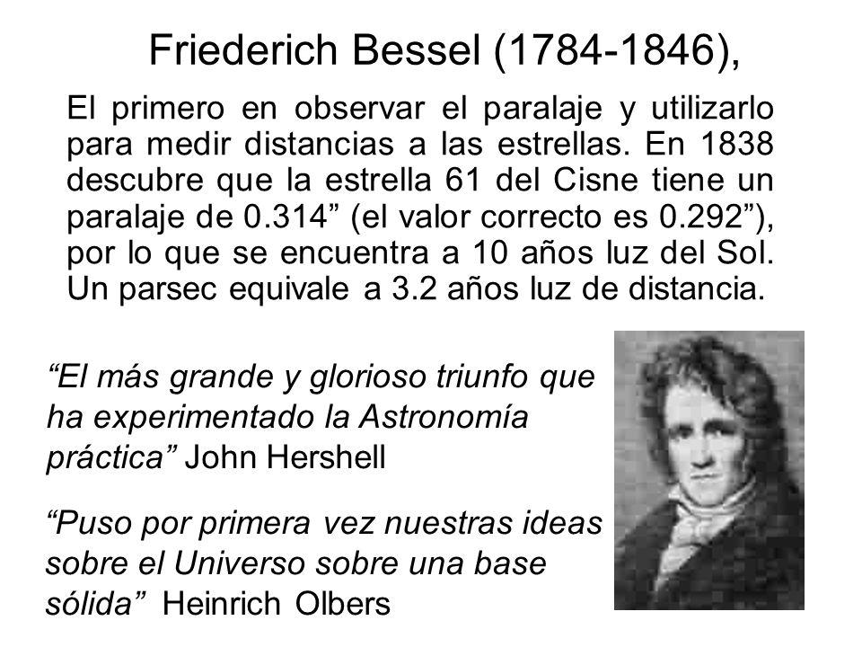 Después del descubrimiento de Urano por Hershel en 1794, surgió un gran interés por encontrar más planetas en el Sistema Solar. Pronto se supo que el