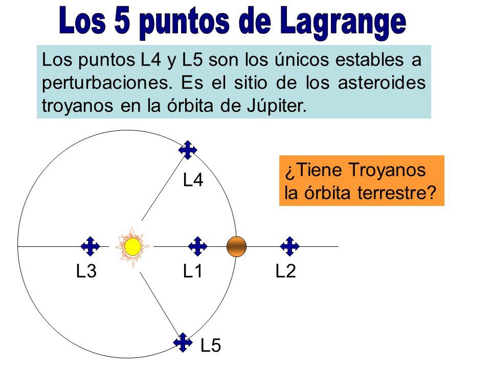 Lagrange Joseph Louis, Conde de (1736 - 1813) Laplace Pierre Simon, Marqués de (1749 – 1827) Incluyeron los efectos producidos por la masa de los plan