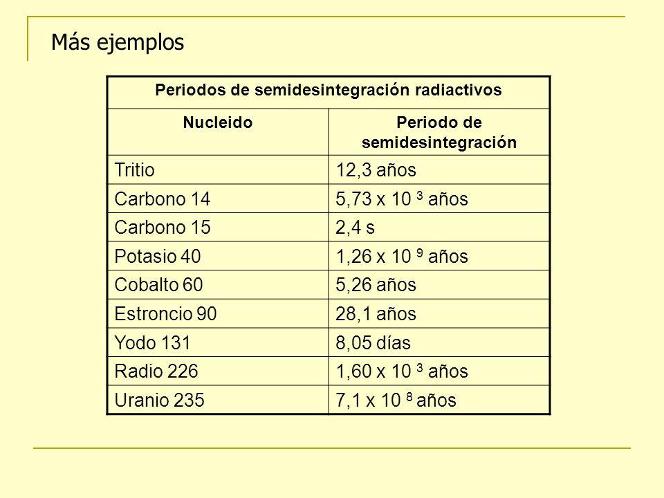 Periodos de semidesintegración radiactivos NucleidoPeriodo de semidesintegración Tritio12,3 años Carbono 145,73 x 10 3 años Carbono 152,4 s Potasio 40