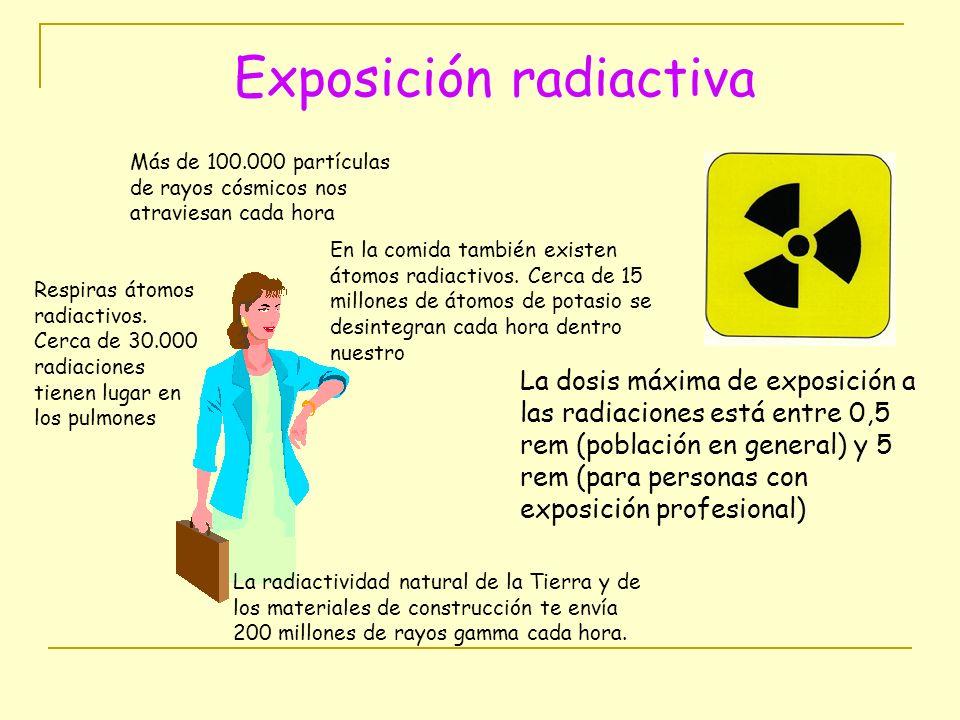Exposición radiactiva La dosis máxima de exposición a las radiaciones está entre 0,5 rem (población en general) y 5 rem (para personas con exposición