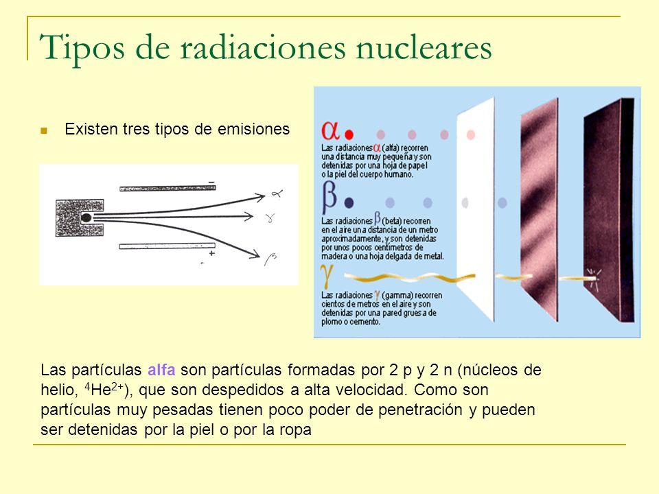 Tipos de radiaciones nucleares Existen tres tipos de emisiones Las partículas alfa son partículas formadas por 2 p y 2 n (núcleos de helio, 4 He 2+ ),