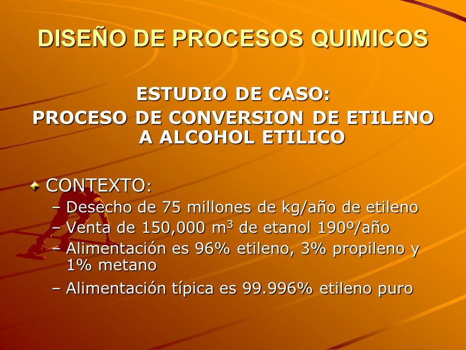 DISEÑO DE PROCESOS QUIMICOS ESTUDIO DE CASO: PROCESO DE CONVERSION DE ETILENO A ALCOHOL ETILICO CONTEXTO : –Desecho de 75 millones de kg/año de etileno –Venta de 150,000 m 3 de etanol 190º/año –Alimentación es 96% etileno, 3% propileno y 1% metano –Alimentación típica es 99.996% etileno puro