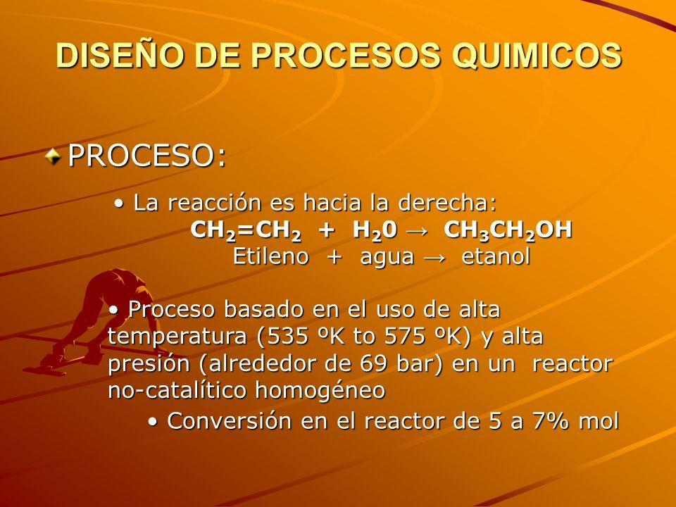DISEÑO DE PROCESOS QUIMICOS PROCESO (cont.): Relación teórica de agua a etileno en la alimentación tan grande como 4 a 1 Relación teórica de agua a etileno en la alimentación tan grande como 4 a 1 Relación a utilizar de 0.6 a 1 para baja conversión y bajos flujos Relación a utilizar de 0.6 a 1 para baja conversión y bajos flujos Reacción secundaria: Reacción secundaria: 2 CH 3 CH 2 OH C 2 H 5 -O-C 2 H 5 + H 2 0 2 CH 3 CH 2 OH C 2 H 5 -O-C 2 H 5 + H 2 0 2 etanol dietileter + agua