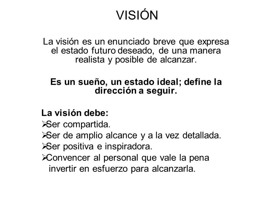 VISIÓN La visión es un enunciado breve que expresa el estado futuro deseado, de una manera realista y posible de alcanzar.