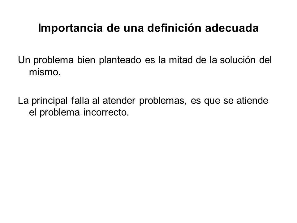 Importancia de una definición adecuada Un problema bien planteado es la mitad de la solución del mismo.