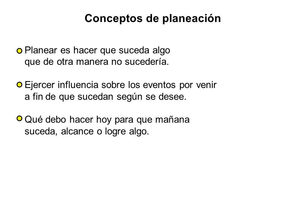 Conceptos de planeación Planear es hacer que suceda algo que de otra manera no sucedería.