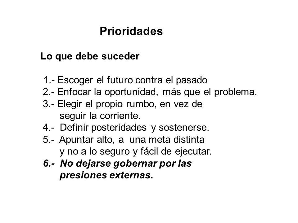 Prioridades Lo que debe suceder 1.- Escoger el futuro contra el pasado 2.- Enfocar la oportunidad, más que el problema.