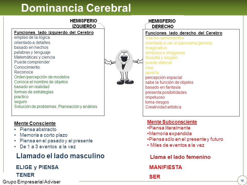 17 Grupo Empresarial Adviser Dominancia Cerebral Problemas de lenguaje Disminución en la visión siglo XIX - Los neurólogos Paul Broca y Carl Wernicke
