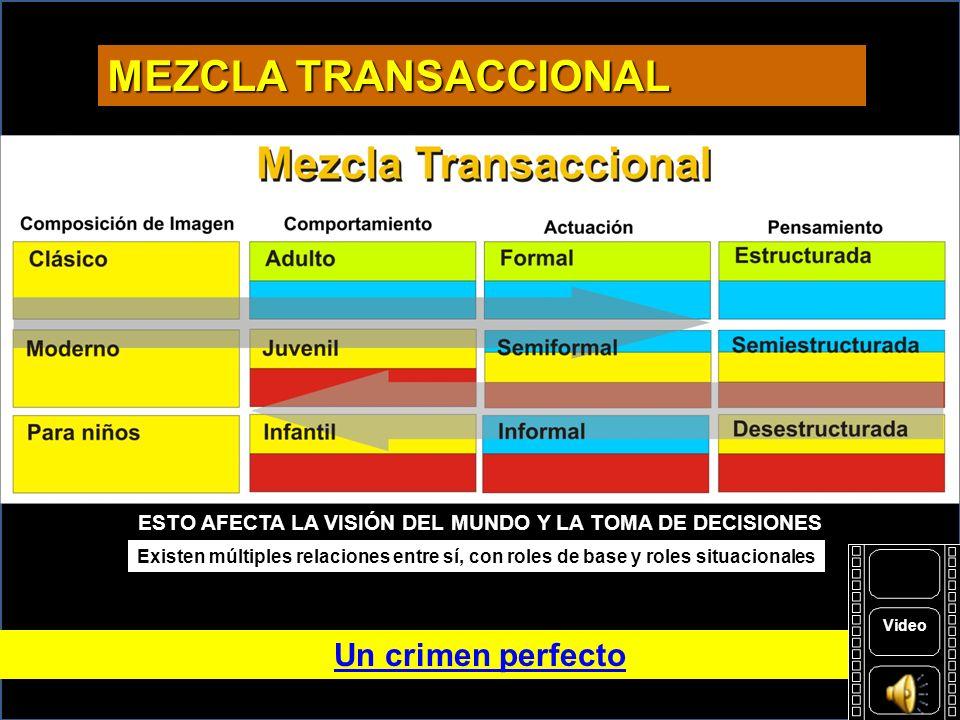 41 Grupo Empresarial Adviser LA SEMIOLOGÍA DETRÁS DE CADA ELEMENTO QUE COMPONE LA IMAGEN DE LAS PERSONAS HAY UN PROCESO DE TOMA DE DECISIONES.