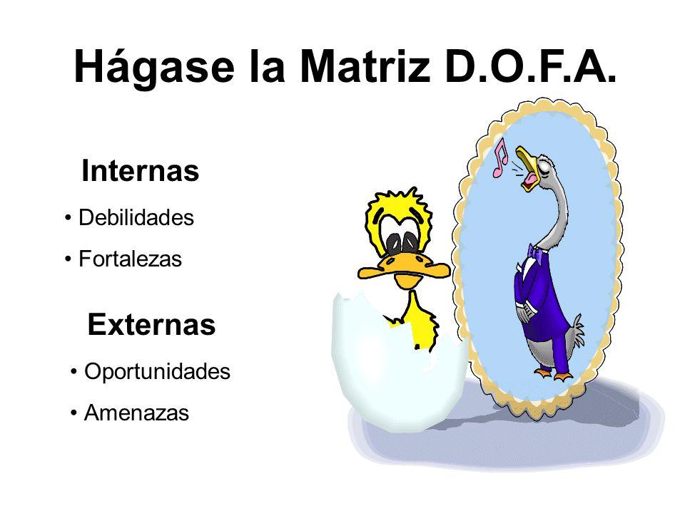 CONÓZCASE A SÍ MISMO Hágase la Matriz D.O.F.A. Analice sus Dimensiones Humanas Reinvéntese Clave 1