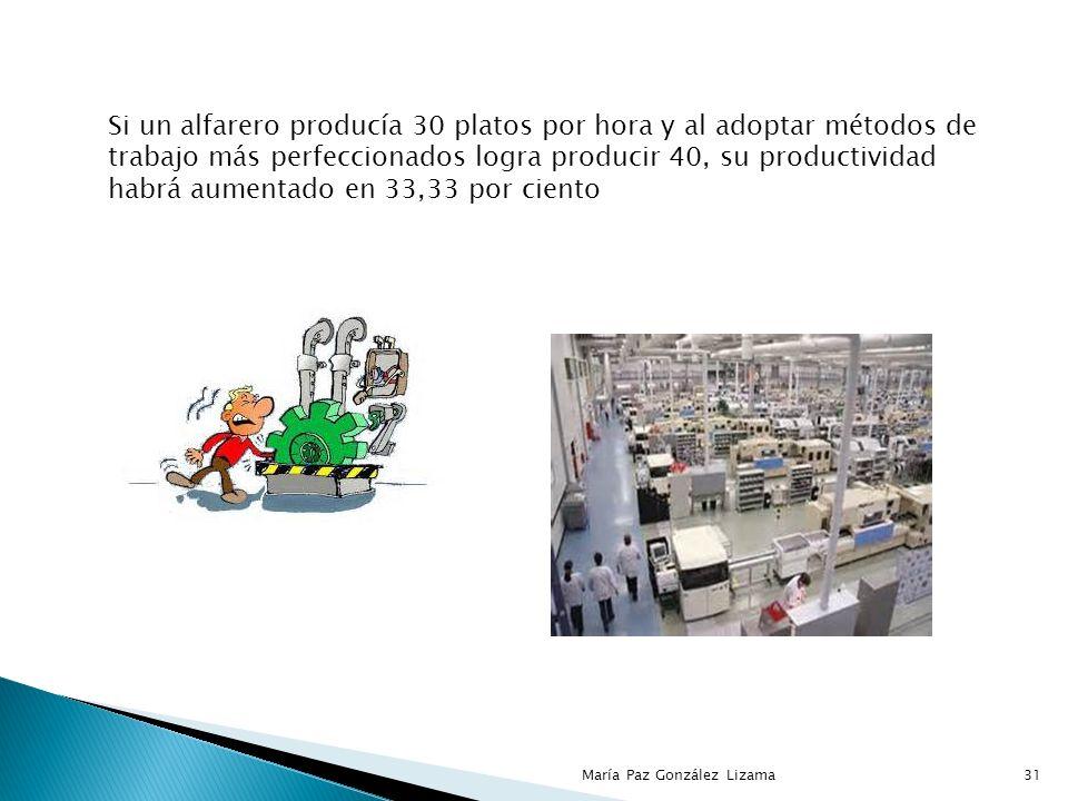 Productividad de las máquinas. Si una máquina o herramienta producía cien piezas por cada día de trabajo, y aumenta su producción en 120 piezas en el