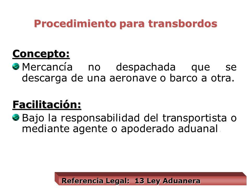 Lugares y horarios autorizados para despachar Referencia Legal: 10 Ley Aduanera Día y hora hábil se considera a: Horas y días hábiles las señaladas en