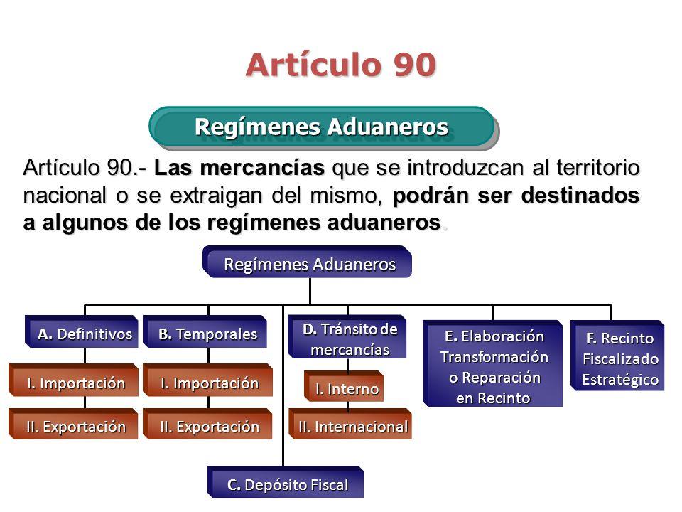 Artículo 23 al 25 Art. 23-Objetivo de depósito ante la aduana Propósito: Mercancías quedaran en depósito ante la aduana en recintos fiscales o fiscali