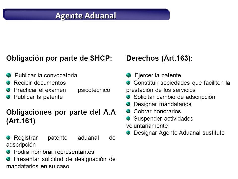 Artículo 59 Obligaciones del Importador OBLIGADOS: Llevar control de inventarios automatizado Comprobar origen y procedencia de la mercancía Elaborar
