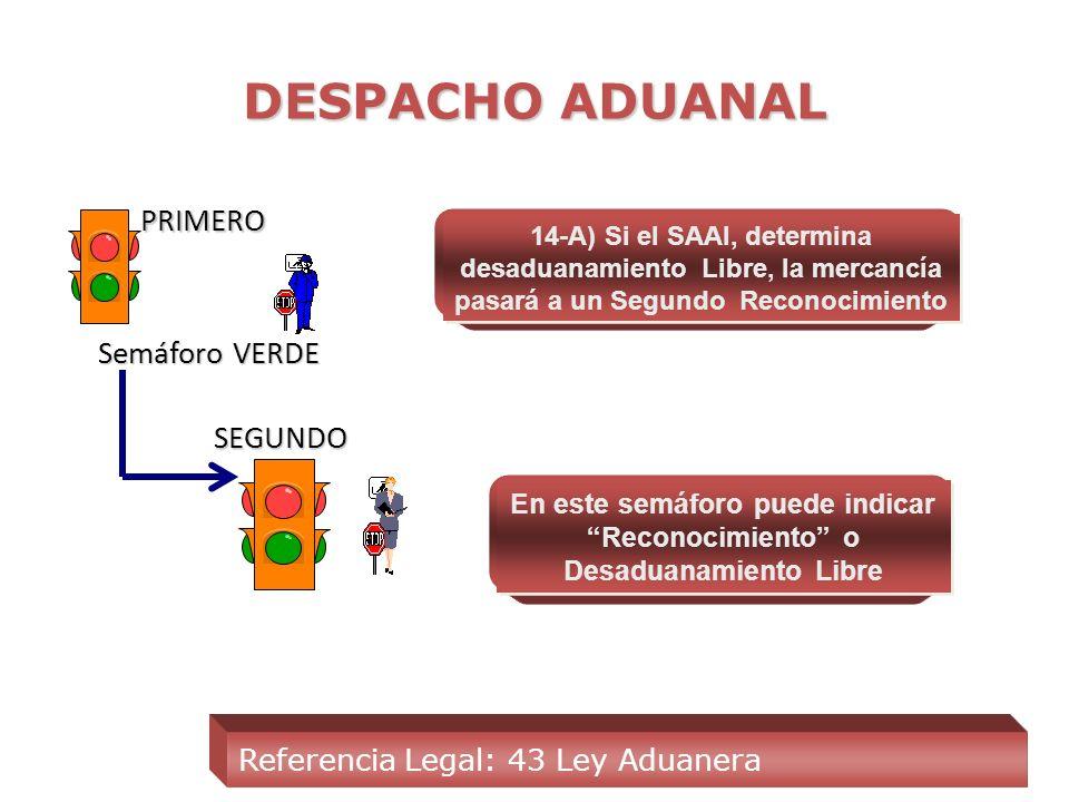 DESPACHO ADUANAL 13) El Agente Aduanal recoge la mercancía del Almacén entregando copia del Pedimento * * Si el SAAI, determina desaduanamiento Libre,