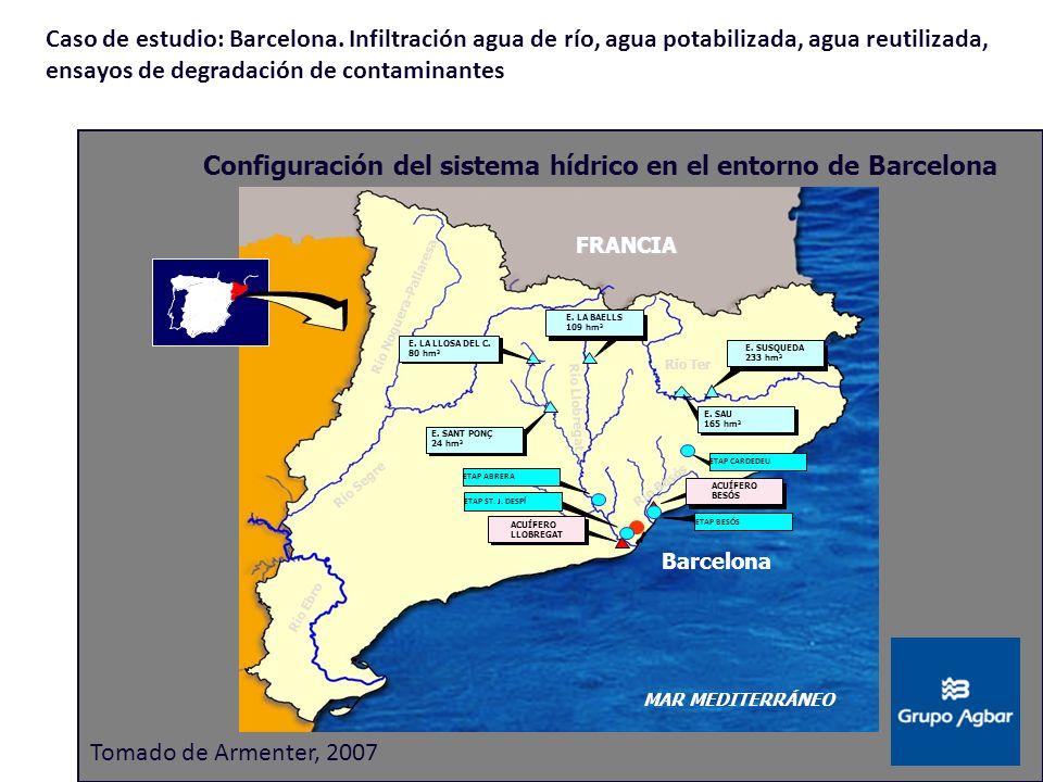 Río Besós Río Noguera-Pallaresa Río Ebro Río Segre Río Llobregat FRANCIA MAR MEDITERRÁNEO ACUÍFERO LLOBREGAT ACUÍFERO BESÓS E. LA BAELLS 109 hm 3 E. S