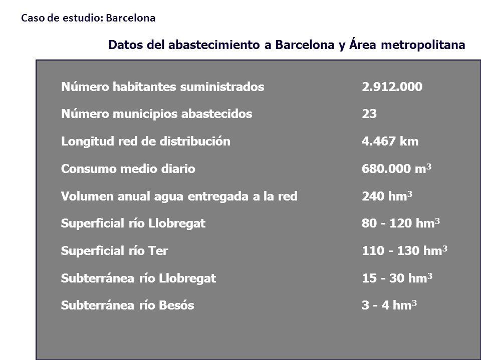 Número habitantes suministrados2.912.000 Número municipios abastecidos23 Longitud red de distribución4.467 km Consumo medio diario680.000 m 3 Volumen