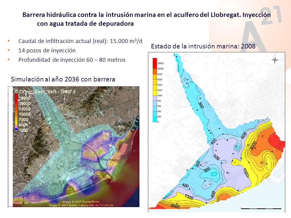 Barrera hidráulica contra la intrusión marina en el acuífero del Llobregat. Inyección con agua tratada de depuradora Caudal de infiltración actual (re
