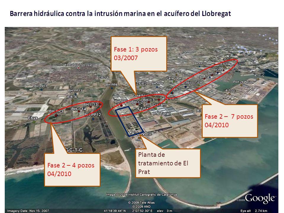 Fase 1: 3 pozos 03/2007 Fase 2 – 7 pozos 04/2010 Fase 2 – 4 pozos 04/2010 Planta de tratamiento de El Prat