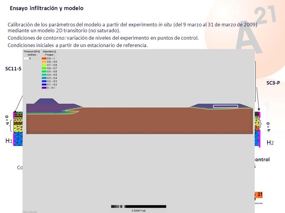 Ensayo infiltración y modelo Calibración de los parámetros del modelo a partir del experimento in situ (del 9 marzo al 31 de marzo de 2009) mediante u