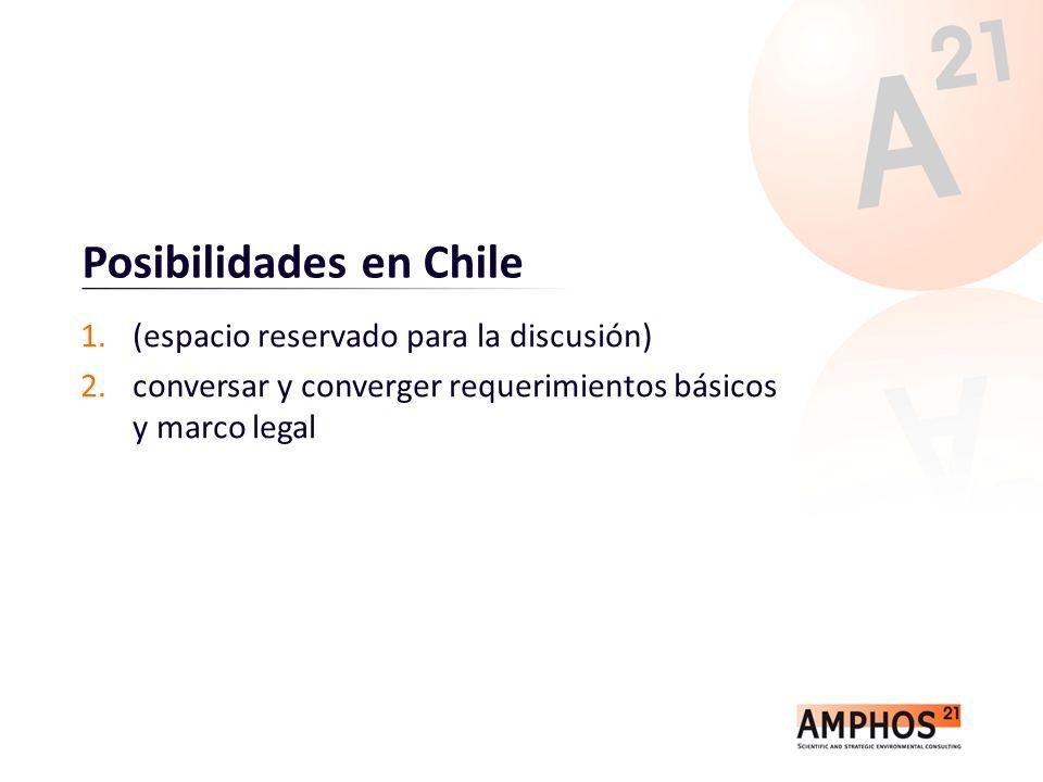 1.(espacio reservado para la discusión) 2.conversar y converger requerimientos básicos y marco legal Posibilidades en Chile